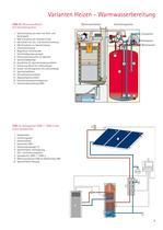 Öl-Brennwertkessel COB / COB-CS ComfortLine - 9