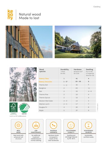 Cladding Brochure Kebony Clear & Character
