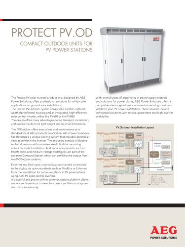 PROTECT PV.OD