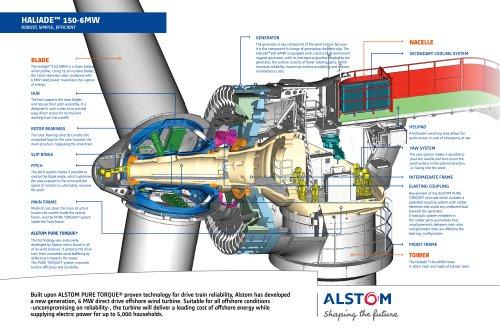 Haliade 150-6MW offshore wind turbine - wallchart