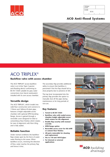 riplex® with Chamber